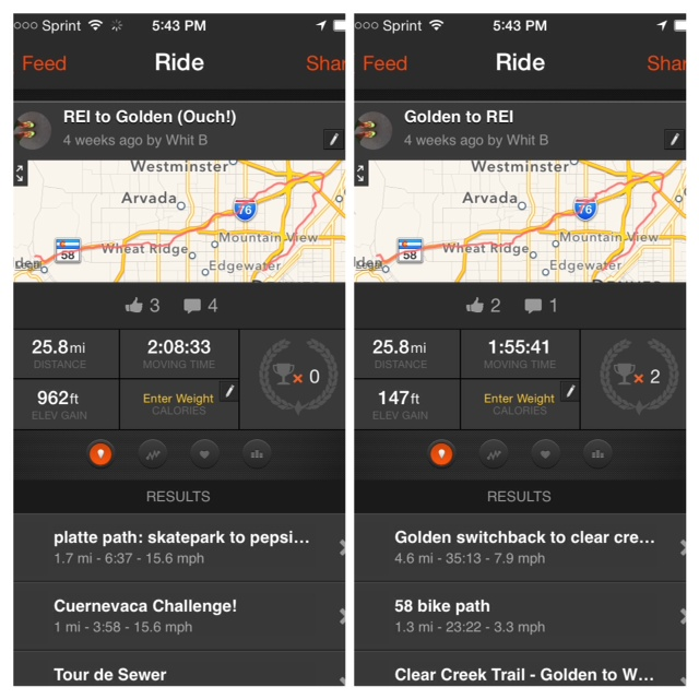 My favorite phone app, Strava, gives a quick glimpse into our ride.